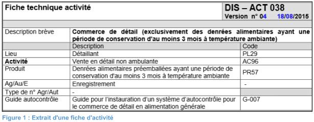 fiche_activite_afsca